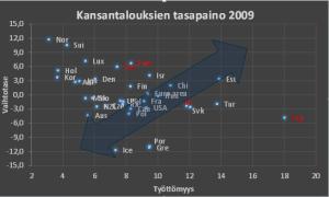Extintbalance2009