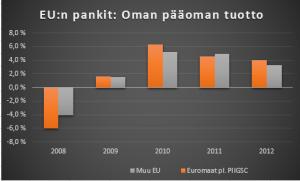 EU Pankit ROE