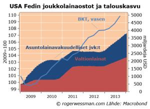 QE&BKT