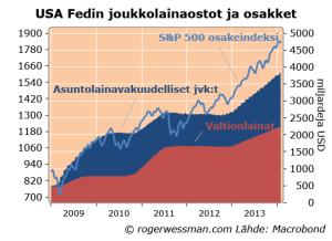 QE&equities
