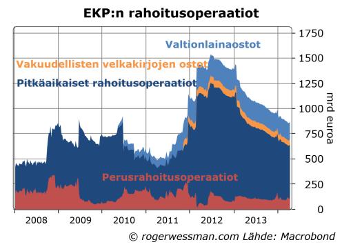 ECBoperations