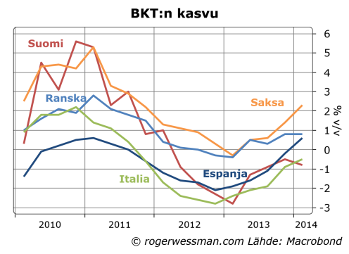 Euroare_GDPgefrspit