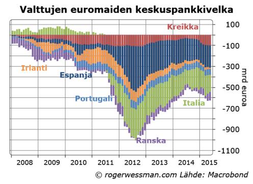 EURBanktarget2