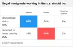 aanestajien-mielipiteet-maahanmuutosta