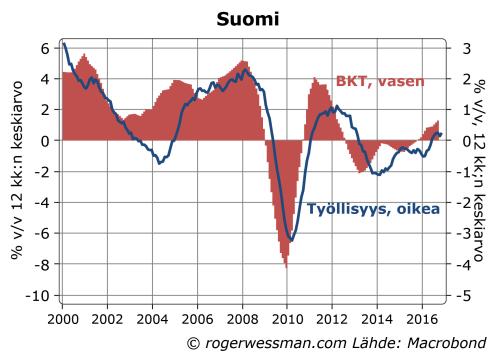suomen-bkt-ja-tyollisyys